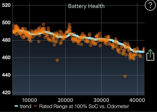 Battery Health.jpg