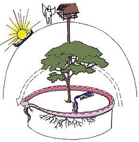 cosmovision diagram.jpg