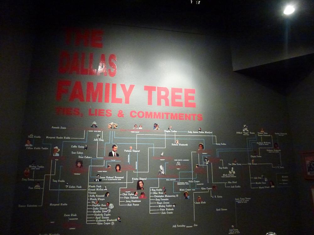 Dallas Family Tree