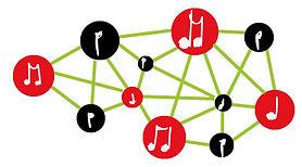 les in diverse instrumenten, met verschillende leraren in en rondom Drenthe