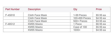 Face-Masks-Pricing-Chart.jpg