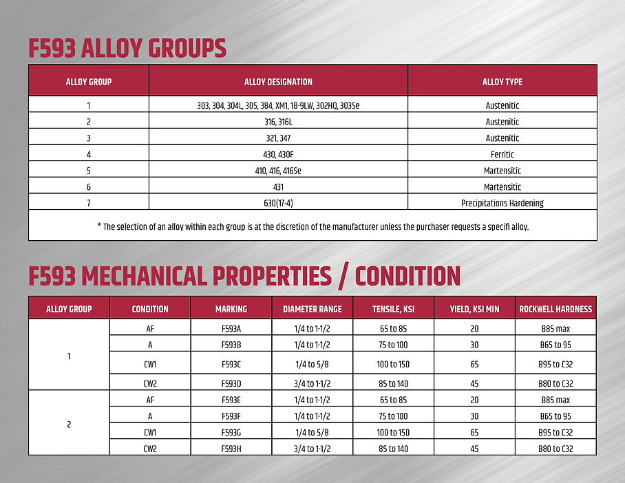 F593 ALLOY GROUP.png