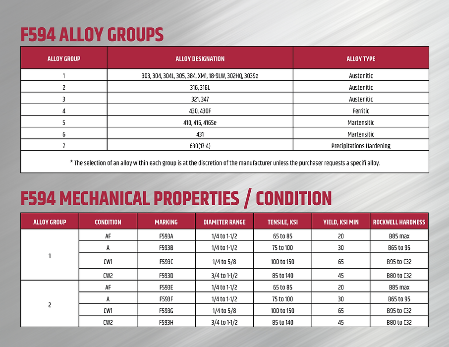 F594 ALLOY GROUP.png