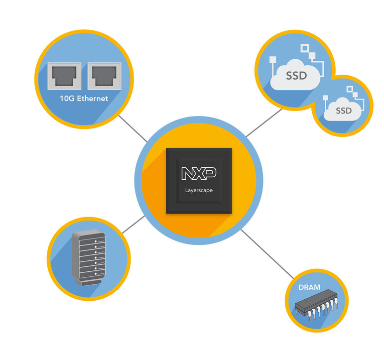 123607-CS_INIC_DataCenterAcceleration_Bl