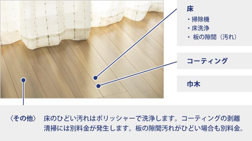 part_flooring.jpeg