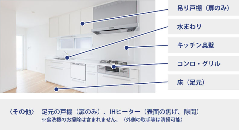 part_kitchen.jpeg