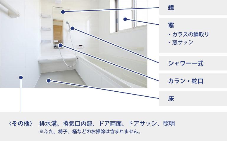 part_bath01.jpeg
