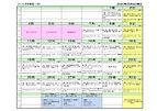 2010.5献立表.jpg