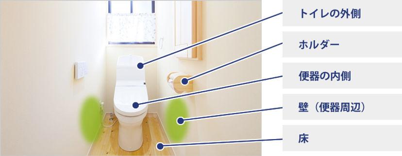 part_toilet.jpeg