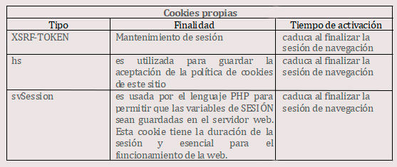 Cookies propias.jpg