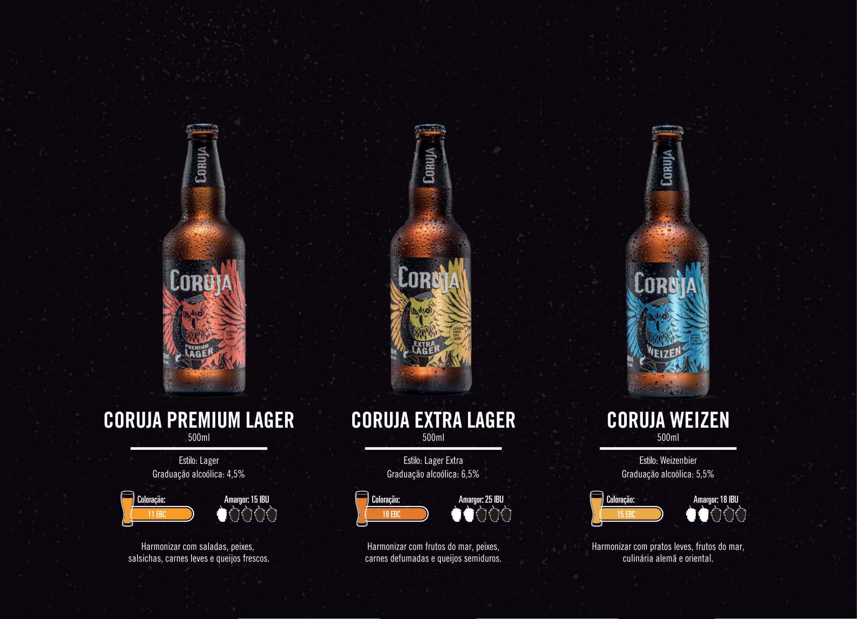 Cerveja Coruja 500ml