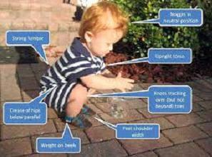 Improving Your Squat Depth