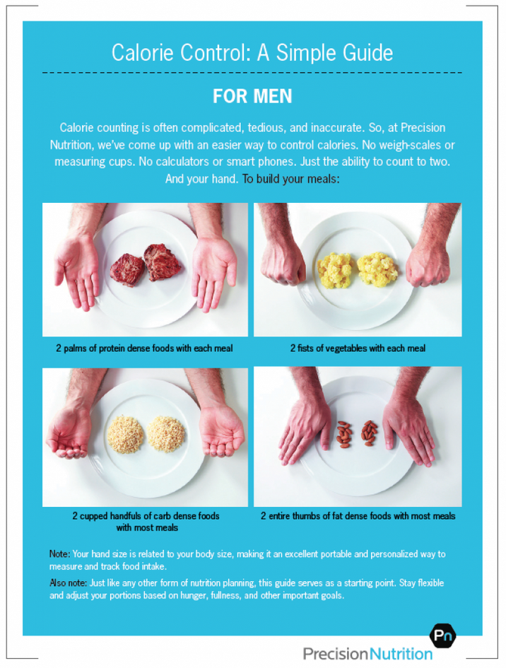 Calorie Control: A Simple Guide