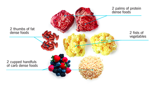 source: http://www.precisionnutrition.com/best-workout-nutrition-strategies
