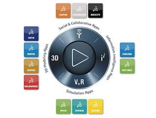 Além da excelência operacional através da Plataforma 3D Experience