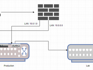 VLAN-ing Your Home Lab