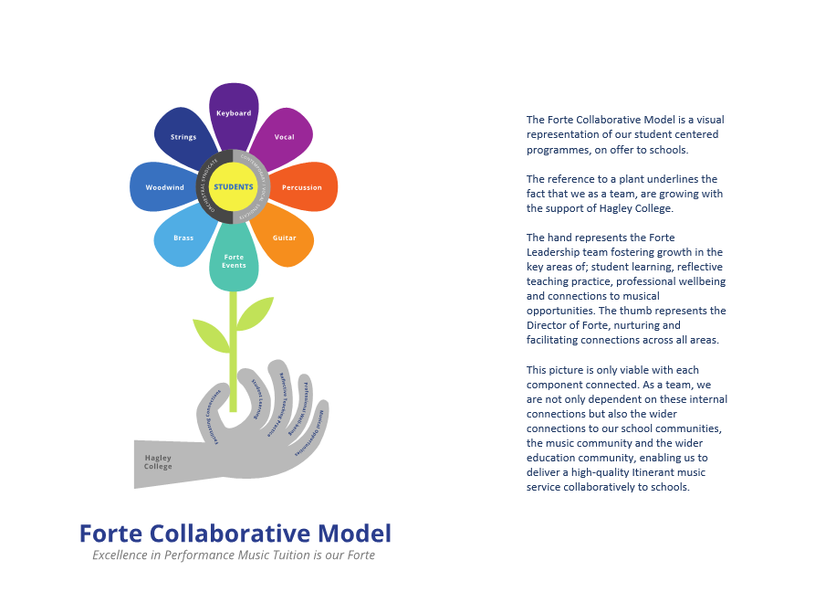 Collaborative Model PNG.PNG