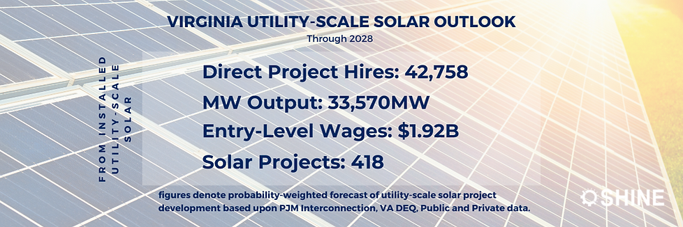 Copy of Utility-Scale Solar Outlook - August 2020 (2).png