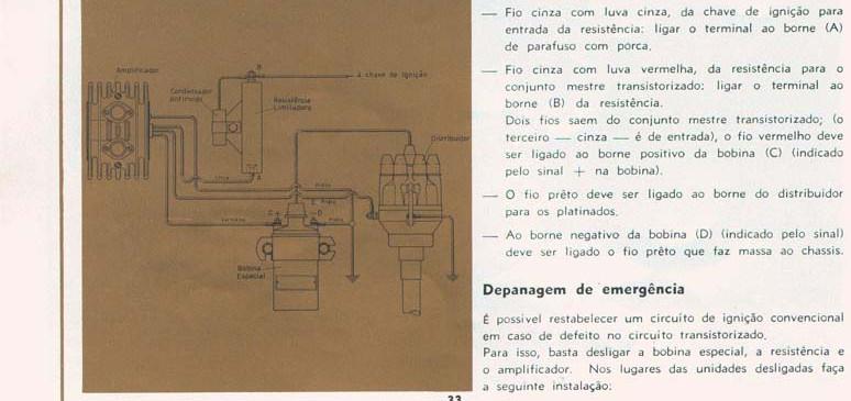 33 Ignição transistorizada