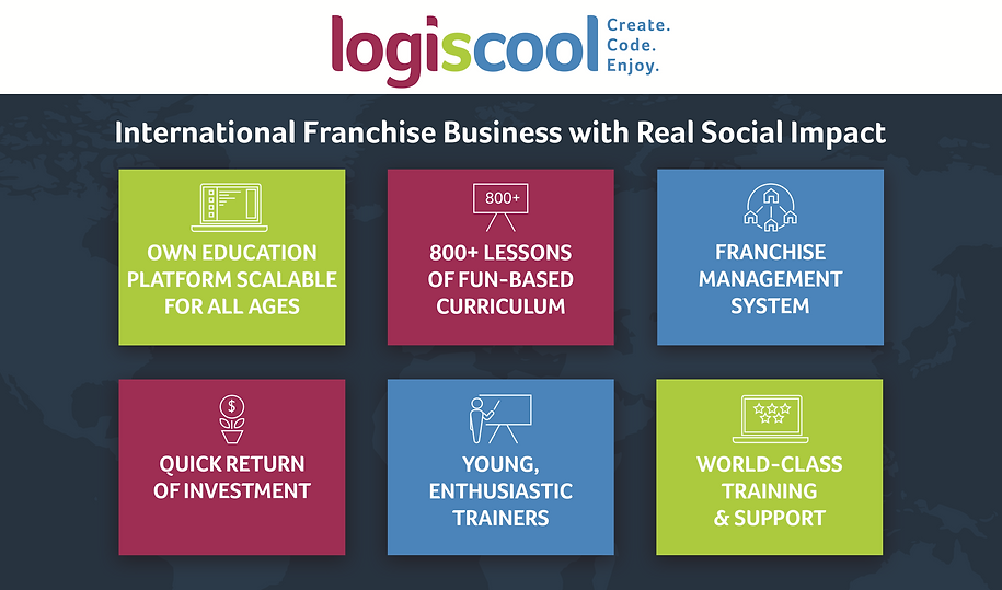 6 MAIN FEATURES OF LOGICSCOOL FRANCHISE