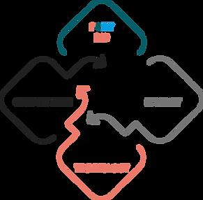 Leroy Hood Diagram P4 FIT_jpm.png