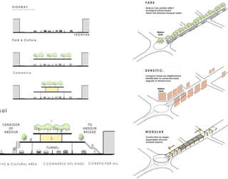 Breath Line Urban Corridor | Conceptual Illustrations