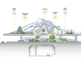Breath Line Urban Corridor | Section in the Elevated Gardens