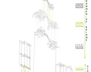 Breath Line Urban Corridor | Structural Axonometric illustration