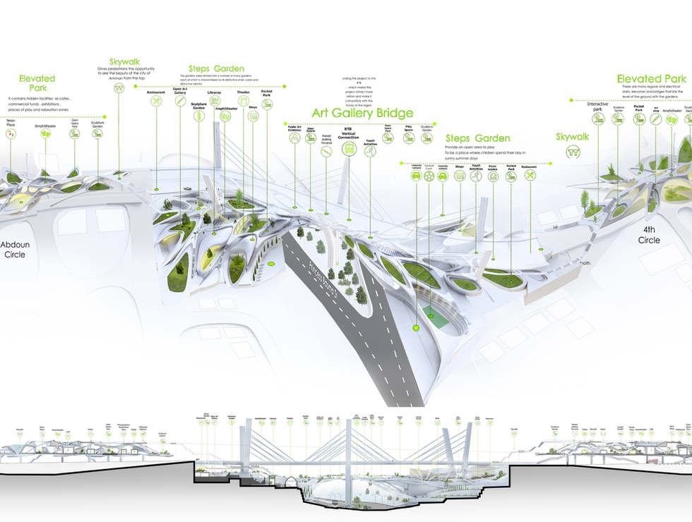 Breath Line Urban Corridor