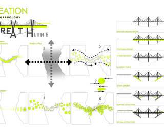 Breath Line Urban Corridor | Concept