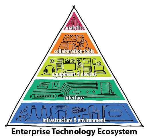 ET_Pyramid_1485805355546.jpg