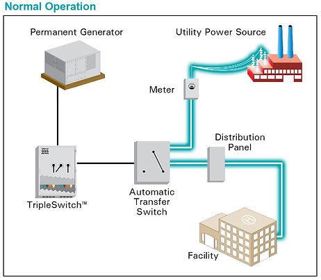 POWER GENERATOR.jpg