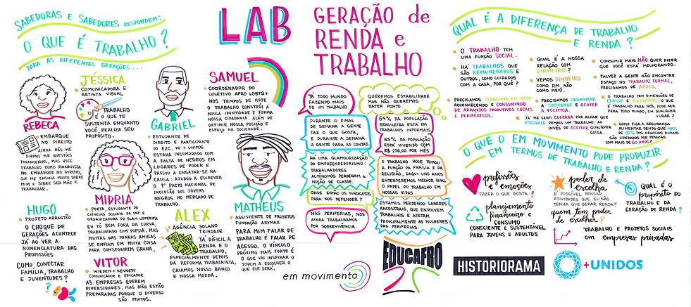 FACILITAÇAO-GRAFICA.png