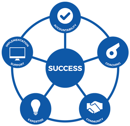Mirasee_keys-to-success.png