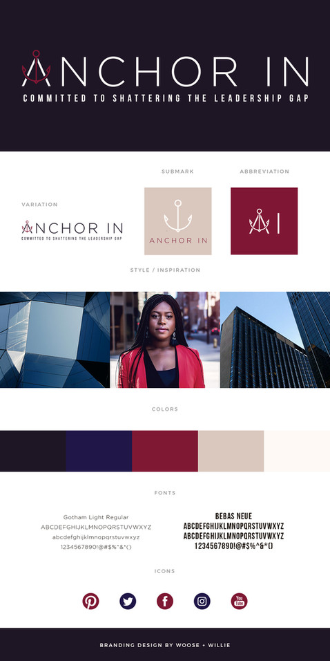 Anchor In Brand Board