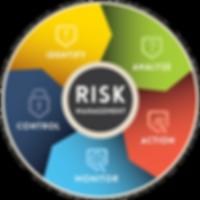 RiskManagement2.png