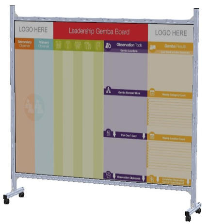 6'W X 4'H Magnetic White Board DIsplay Boards