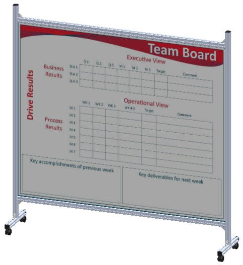 6'W X 4'H Magnetic 5S Display Board