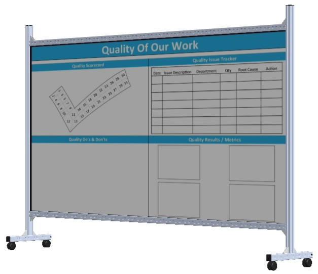 8'W X 4'H Magnetic White Board DIsplay Boards