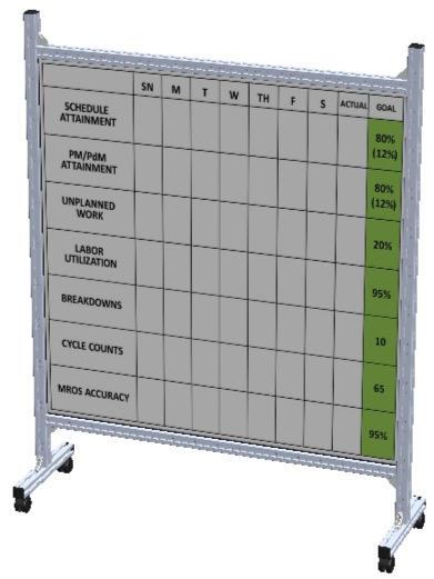 4'W X 4'H Magnetic White Board DIsplay Board