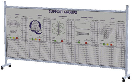 10'W X 4'H Magnetic White Board DIsplay Boards