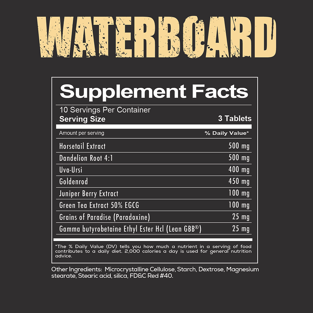 Waterboard Ingredients