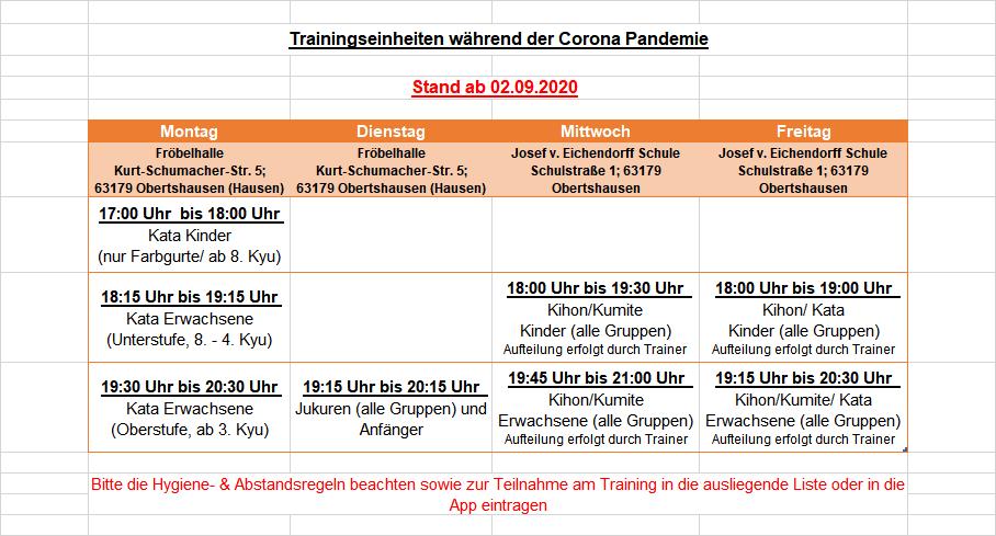training_während_der_Corona_Pandemie_St