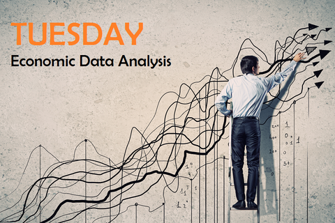 TUESDAY (9/29/15): Economic Data Analysis