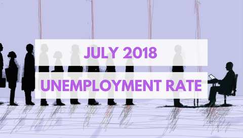 July 2018 US Unemployment Rate