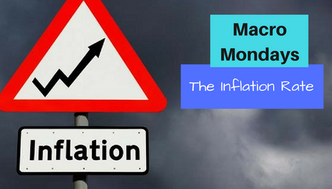 Macro Mondays: The Inflation Rate