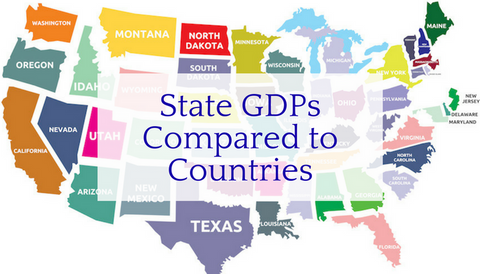 State GDPs Compared to Countries