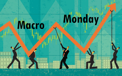Macro Monday: The Dow Jones