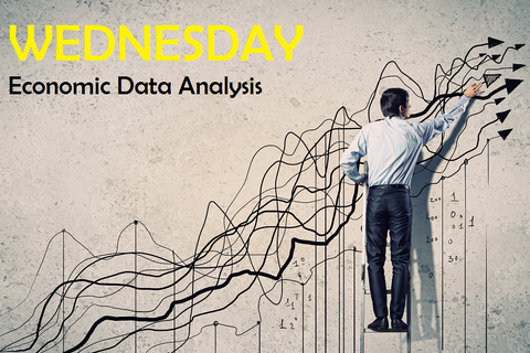 WEDNESDAY (9/30/2015): Economic Data Analysis