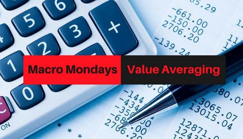 Macro Mondays: Value Averaging Strategy
